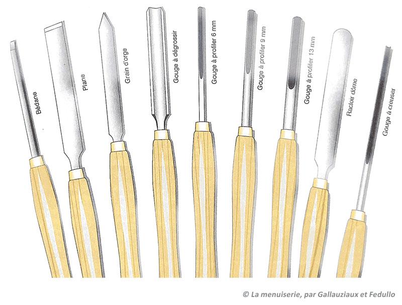 outils à façonner