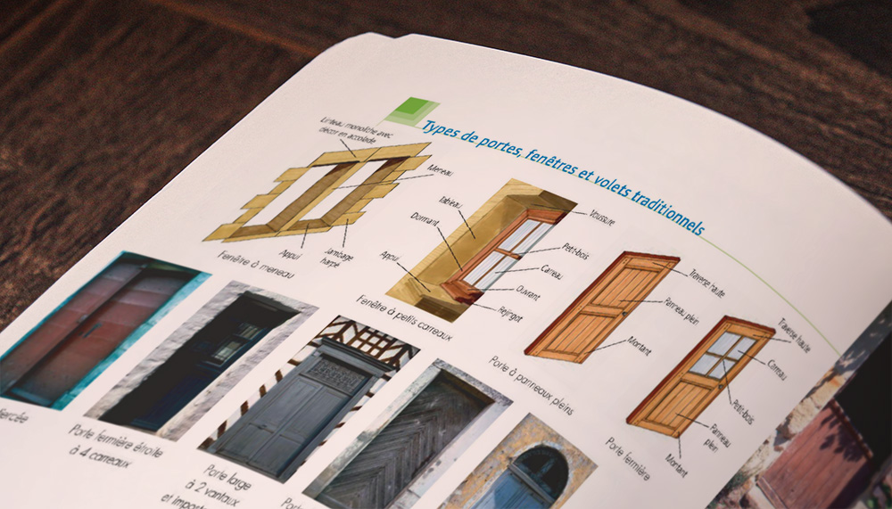 différents types fenêtres volets portes maison