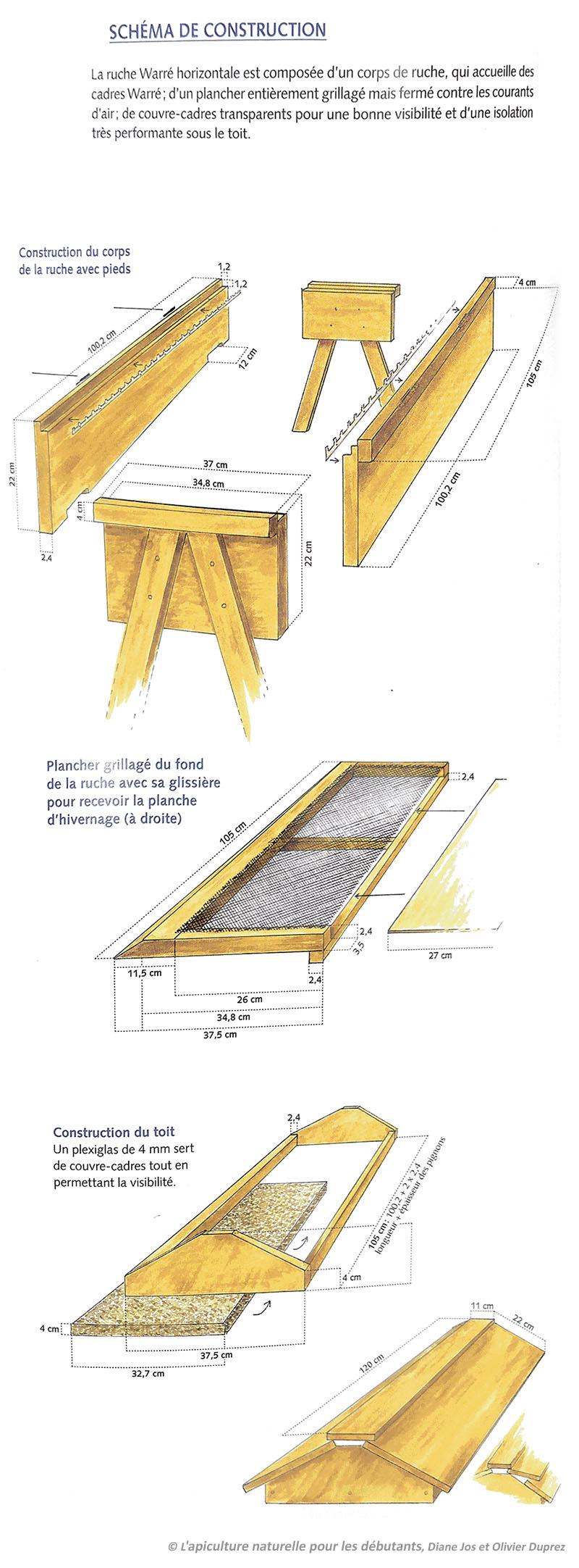 schéma construction ruche warré horizontale